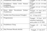 Pendaftaran PPDB (Penerimaan Peserta Didik Baru) TA 2017/2018